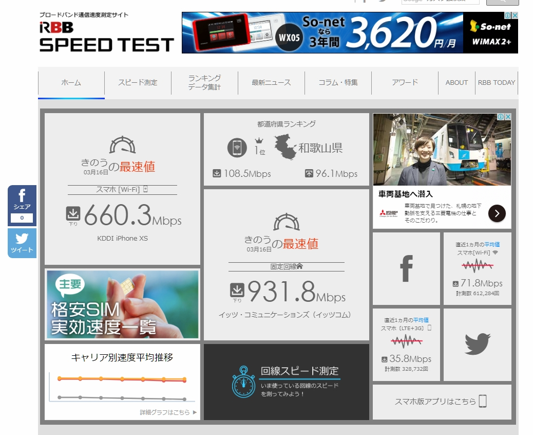 RBB SPEED TEST WEB版