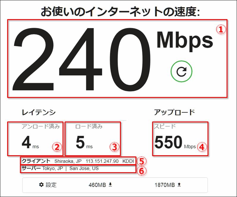 使い の 速度 の お インターネット