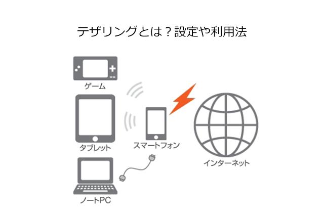 テザリング設定のやり方(android・iPhone)を3分で解説!【図解】