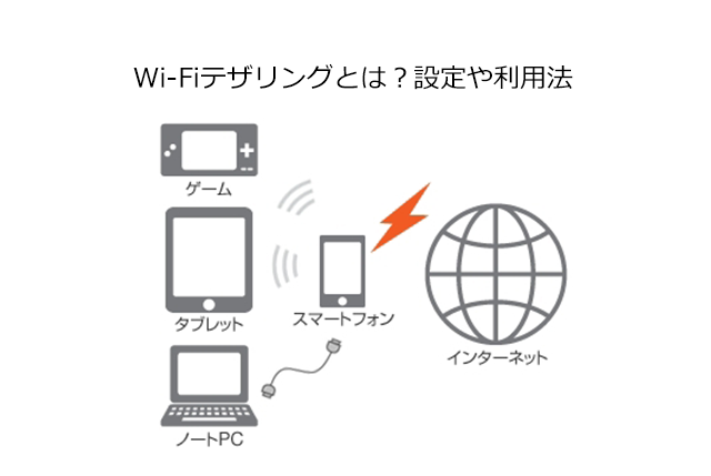 「Wi-Fiテザリング」のやり方を解説(android・iPhone)!通信料や特長を知ろう
